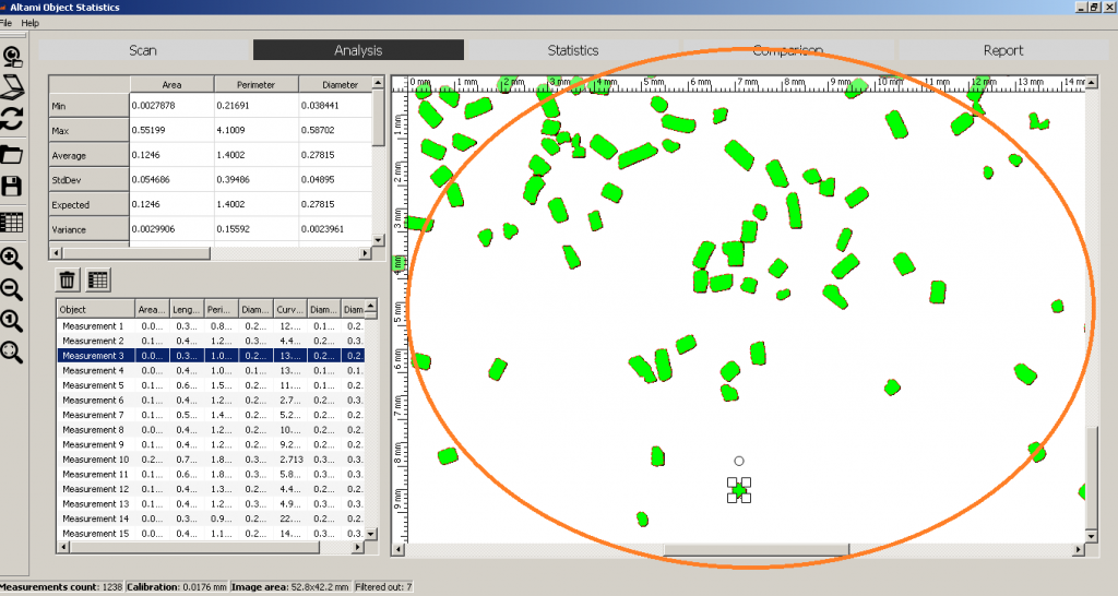 Image of scanned particles